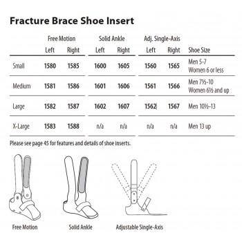 Composante de pied pour orthèse de fracture Maramed